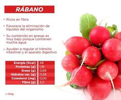 Rabanito