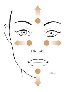 How to get the perfect foundation base for flawless looking skin.