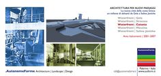 Waterfront of Catania | A project by AutonomeForme