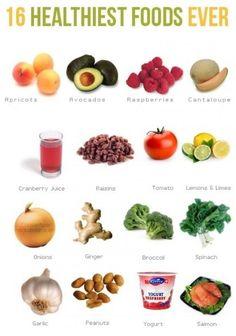 Healthiest foods!