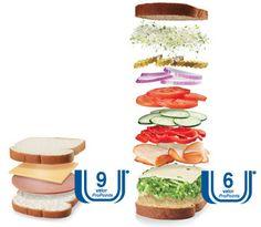 ¿Qué son los alimentos saciantes de entulínea? Los alimentos saciantes son aquellos que te permiten mantenerte saciado/a durante más tiempo...