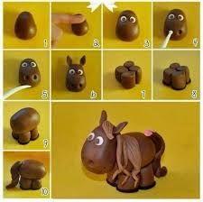 Bildergebnis für torte mädchen Pferd