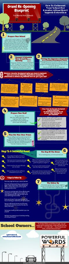 School owners, have you done a grand re-opening of your school? If you haven't, do it now!  This infographic will teach you how to have a successful grand re-opening of your martial arts, #dance, #cheer, or #gymnastics school! #grandreopening #business #marketing