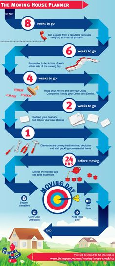 The Moving House Planner #infographic  Repined by www.movinghelpcenter.com Get Movers and 15% off your Budget Rental Truck !