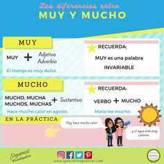 Spanish Grammar, Spanish Teacher, Spanish Class, Spanish Lessons, Teaching Spanish, Spanish Language, Study Spanish, How To Speak Spanish, Spanish Courses
