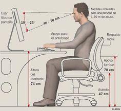 mejor postura en la pc para dolor de cuello