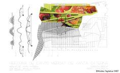 santa caterina market architecture - Google Search