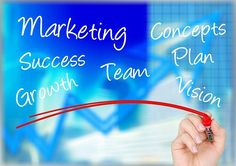 What Is Marketing Automation? How Can It Help Your Marketing Department? 5 Areas Marketing Automation Will Help You Succeed Plan Marketing, Digital Marketing Strategy, Sales And Marketing, Inbound Marketing, Business Marketing, Content Marketing, Affiliate Marketing, Online Marketing, Online Business