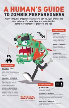 Zombie Apocalypse Gear, Zombie Apocolypse, Zombie Survival Guide, Survival Tips, Zombie Attack, Natural Disasters, Infographic, Knowledge, Zombies
