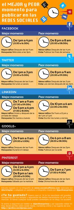 Mejores y peores horarios para publicar en Redes Sociales #infografia #infographic#socialmedia