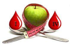 Диета по группе крови определяет, какие продукты следует употреблять и от каких необходимо отказаться в соответствии с типом крови человека. Читайте меню диет по различным группам крови.