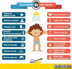 benefits of taking a bath using cold water and hot water. Some benefits of taking a bath using cold water and hot water.Some benefits of taking a bath using cold water and hot water. Benefits Of Cold Showers, Cold Water Shower Benefits, Cold Bath Benefits, Hot Water Benefits, Cold Water Bath, Health Benefits, Health Tips, Health Facts, Kids Health