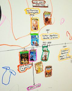 Craft Knife: The Magic Treehouse on Our Timeline. Placing Magic Tree House books on a timeline.