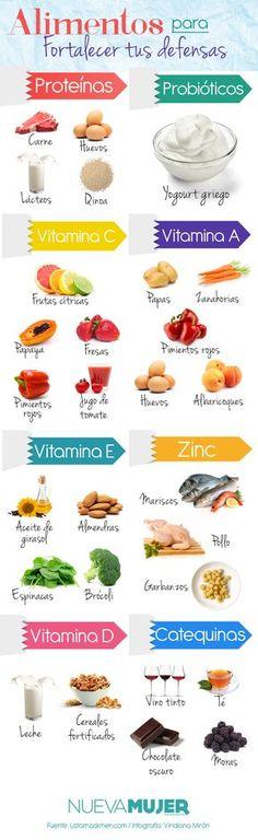 TOUCH esta imagen: Alimentos para fortalecer el sistema inmunológico by Nueva Mujer