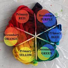 How To Tie Dye, How To Dye Fabric, Tie Dye Tips, Dyeing Fabric, Rainbow Tie Dye Shirt, Diy Tie Dye Designs, Tie Dye Folding Techniques, Tie Dye Tutorial, Ty Dye