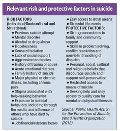 Debunking the myths about suicide