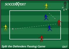 Great site for soccer drills
