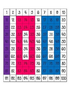 For some 100th day fun, print off this hundreds chart and have your students color in numbers to reveal a hidden picture!