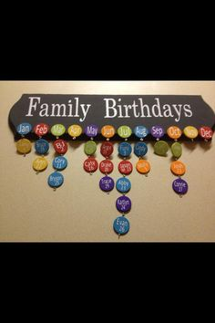 Wall Hanging Birthday Chart by CrunksJunk on Etsy, $40.00