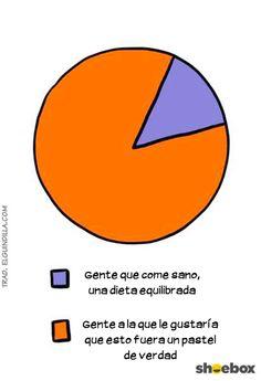 Gente que come sano.+#humor+#risa+#graciosas+#chistosas+#divertidas