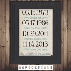 Our Important Dates Digital Art Print Download - Up to 16 x 20 Personalized Anniversary Gift/ Housewarming Gift/ Wedding Gift DIY printable
