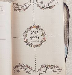 Bullet journal yearly goal tracker, flower drawings, floral drawings. @bujo.loux
