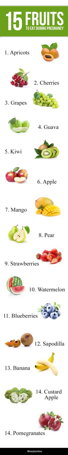 Nutritious Fruits To Eat During :Here are the different kinds of fruits you can eat during your pregnancy. These are all very healthy for your baby's development and will provide you with ample nutrition and energy. Pregnancy Eating, Pregnancy Nutrition, Pregnancy Health, Pregnancy Care, First Pregnancy, Pregnancy Workout, Pregnancy Foods, Healthy Pregnancy Snacks, Pregnancy Fitness