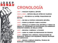Josep Renau. Cronología.