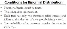 Conditions for Binomial Distribution Calculus, Algebra, Binomial Distribution, College Notes, Math Formulas, Math Humor, Entrance Exam, Success And Failure, Business Intelligence