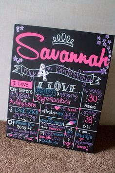 custom Birthday Chalkboard Sign 1st Birthday by Doodles4you