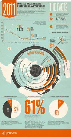 circular infographics
