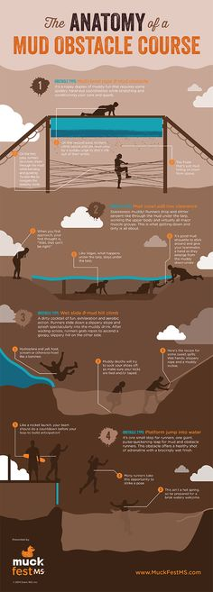 Anatomy of a Mud Obstacle Course