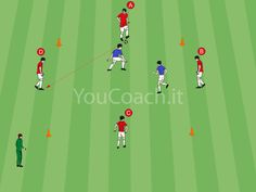 Torello 4 vs 2: change of positions at the coach's signal | YouCoach