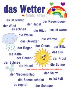 Das Wetter Deutsch Wortschatz Grammatik Alemán German DAF Vocabulario