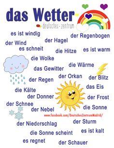 Das Wetter Deutsch Wortschatz Grammatik Alemán German DAF Vocabulario