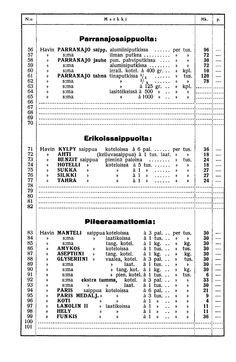 Havin hintaluettelo N:o 12, Riihimäki - Viipuri 01.01.1935 - Pienpainatteet - Digitoidut aineistot - Kansalliskirjasto