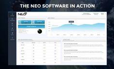 Infos über die NEO2 Software für manuellen und automatischen Handel mit binären Optionen #neo2software #automatischerhandel #binäreoptionen