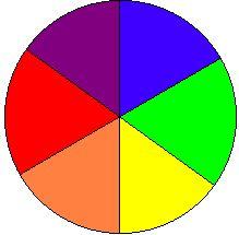 Pintura barreja colors - 116410116657057047038 - Álbumes web de Picasa