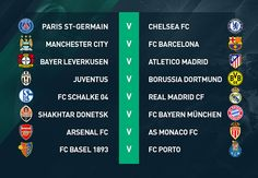 Champions League draw: Manchester City to meet Barcelona, Real Madrid face Schalke