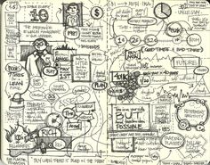 Meetings were made for doodles || Sketchnotes by Timothy J. Reynolds, via Behance