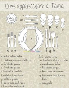 Come Apparecchiare la Tavola - Schema da Stampare Dining Etiquette, Learning Italian, Kitchen Hacks, Manners, E Design, Food Art, Christmas Time, Christmas Ornaments, Helpful Hints