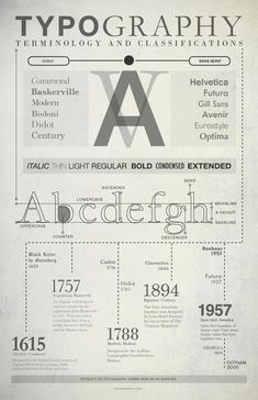 Typography, Terminology and Classifications. - Typography, Terminology and Classifications. History is everything… Typography, Terminology and Classifications. Typography Images, Typography Love, Typography Letters, Graphic Design Typography, Japanese Typography, Typography Poster, Web Design Quotes, Graphic Design Tips, Graphic Design Inspiration