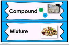 Elements and Compounds 5E Lesson