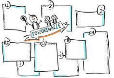 gry słowne, poszukiwacze, ortografia, pisanie, polski, edupol Montessori, Bullet Journal, Map, Education, Location Map, Maps, Onderwijs, Learning