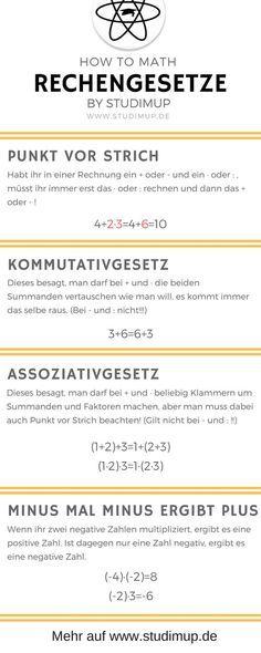 Die wichtigsten Rechengesetze in der Mathematik zusammengefasst in einem Spickzettel zum lernen für die Schule.