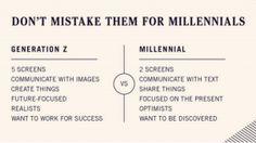 Generation Z: Anticipated Workplace Behaviors