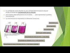 Soluciones y concentración de soluciones - YouTube