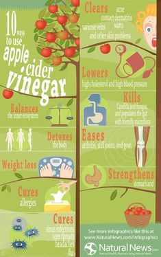 Apple cider vinegar is astringent, deodorizing, andanti-fungal. Drinking a shot before or after meals speeds up metabolism and cleans your internal toxins. Mix with water and honey for a detox mask (10-15 mins) and drink it after exercising. Mix some with part water and some cranberry juice to kill the smell.