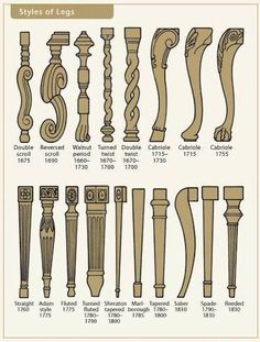 Antique Leg Styles -- These Diagrams Are Everything You Need To Decorate Your Home-- Interior design cheat sheets FTW.… And learn the styles of chair legs as well - 50 Amazingly Clever Cheat Sheets To Simplify Home Decorating ProjectsAntique Leg Styles Furniture Legs, Furniture Styles, Home Furniture, Furniture Design, Classic Furniture, Furniture Outlet, Luxury Furniture, Furniture Online, Plywood Furniture