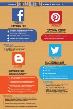 Hola: Una infografía con Ejemplos de uso de Redes Sociales en el aula. Un saludo